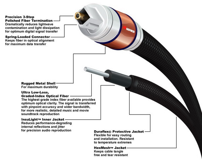 Cable M1000 2.43m cao cấp