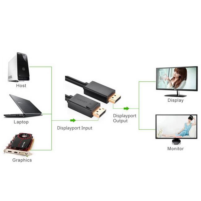Cáp Displayport kết nối máy tính với màn hình