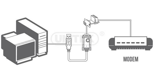 cáp kết nối với máy in