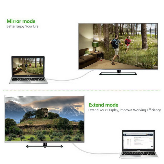 Cáp Mini DisplayPort to HDMI 1.8m - Cáp Thunderbolt to HDMI 2m UGreen chính hãng giá rẻ nhất