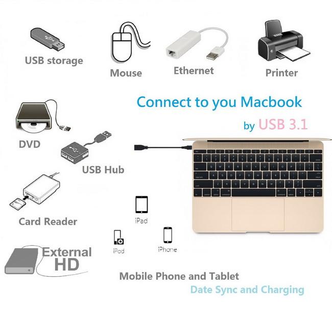 Cáp USB-C to USB 3.0 Adapter - Cáp chuyển USB-C sang USB 3.0 Adapter
